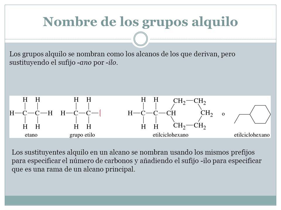 Nombre de los grupos alquilo Los grupos alquilo se nombran como los alcanos de los que derivan, pero sustituyendo el sufijo -ano por -ilo. Los sustitu