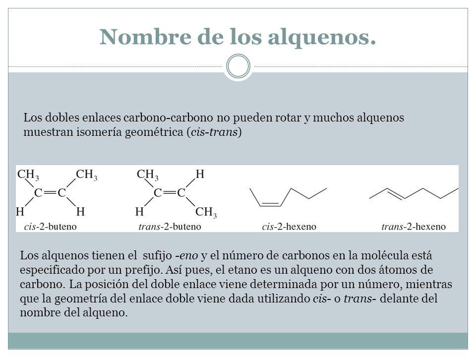 Nombre de los alquenos. Los dobles enlaces carbono-carbono no pueden rotar y muchos alquenos muestran isomería geométrica (cis-trans) Los alquenos tie