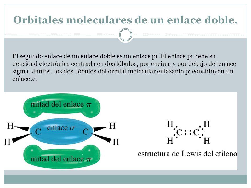 Orbitales moleculares de un enlace doble. El segundo enlace de un enlace doble es un enlace pi. El enlace pi tiene su densidad electrónica centrada en