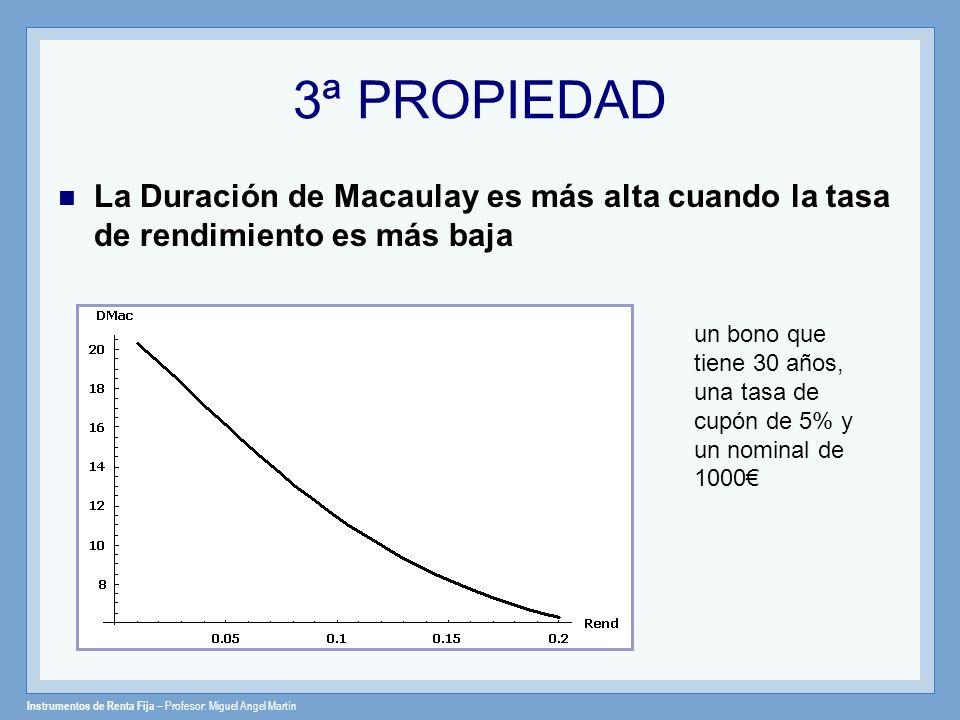 Instrumentos de Renta Fija – Profesor: Miguel Angel Martín 3ª PROPIEDAD La Duración de Macaulay es más alta cuando la tasa de rendimiento es más baja