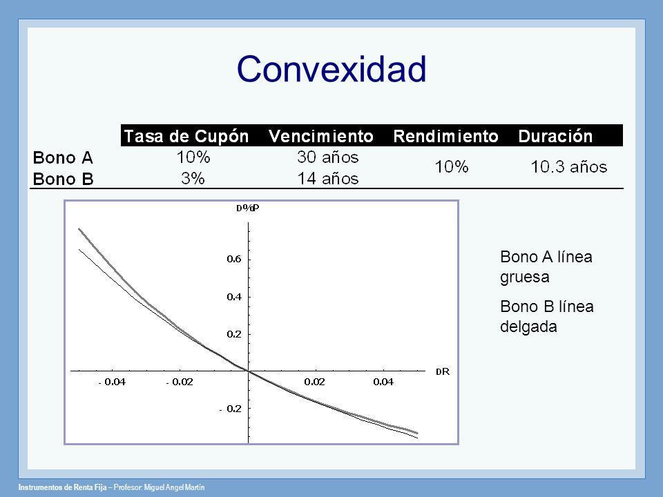 Instrumentos de Renta Fija – Profesor: Miguel Angel Martín Convexidad Bono A línea gruesa Bono B línea delgada
