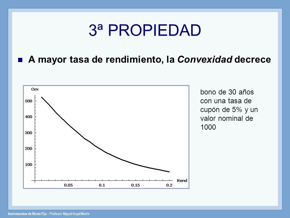 Instrumentos de Renta Fija – Profesor: Miguel Angel Martín 3ª PROPIEDAD A mayor tasa de rendimiento, la Convexidad decrece bono de 30 años con una tas