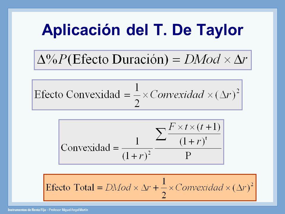 Instrumentos de Renta Fija – Profesor: Miguel Angel Martín Aplicación del T. De Taylor