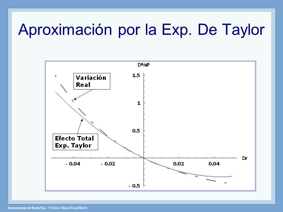 Instrumentos de Renta Fija – Profesor: Miguel Angel Martín Aproximación por la Exp. De Taylor