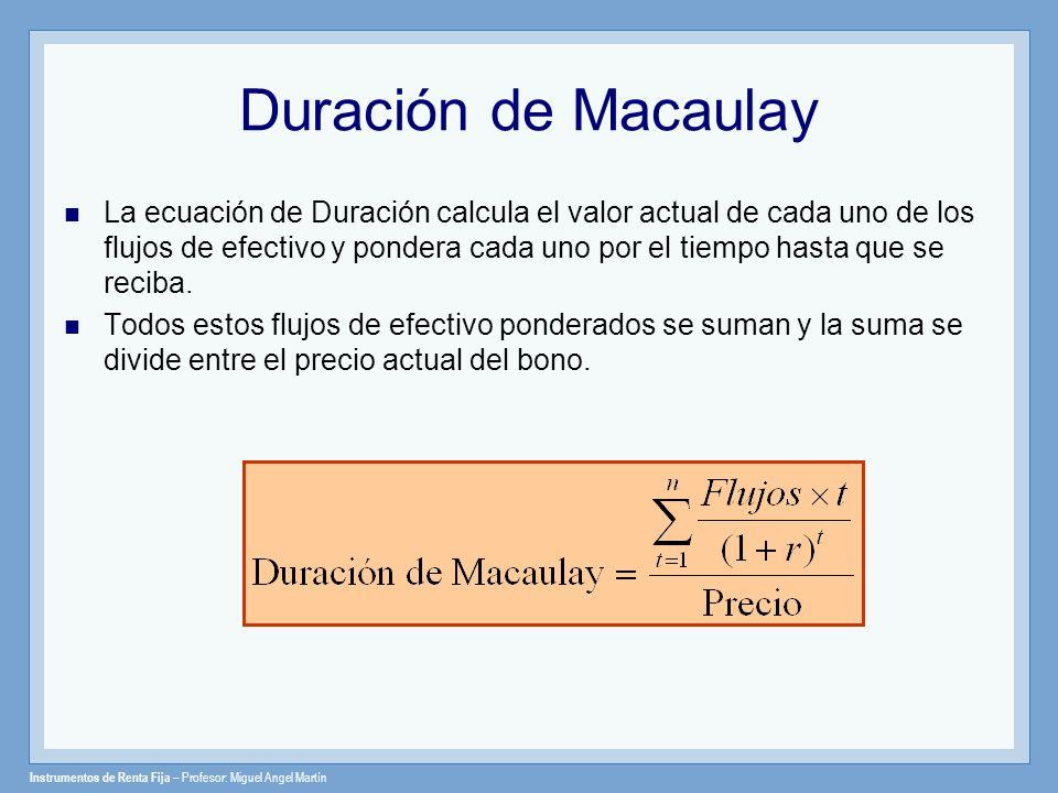 Instrumentos de Renta Fija – Profesor: Miguel Angel Martín Duración de Macaulay La ecuación de Duración calcula el valor actual de cada uno de los flu