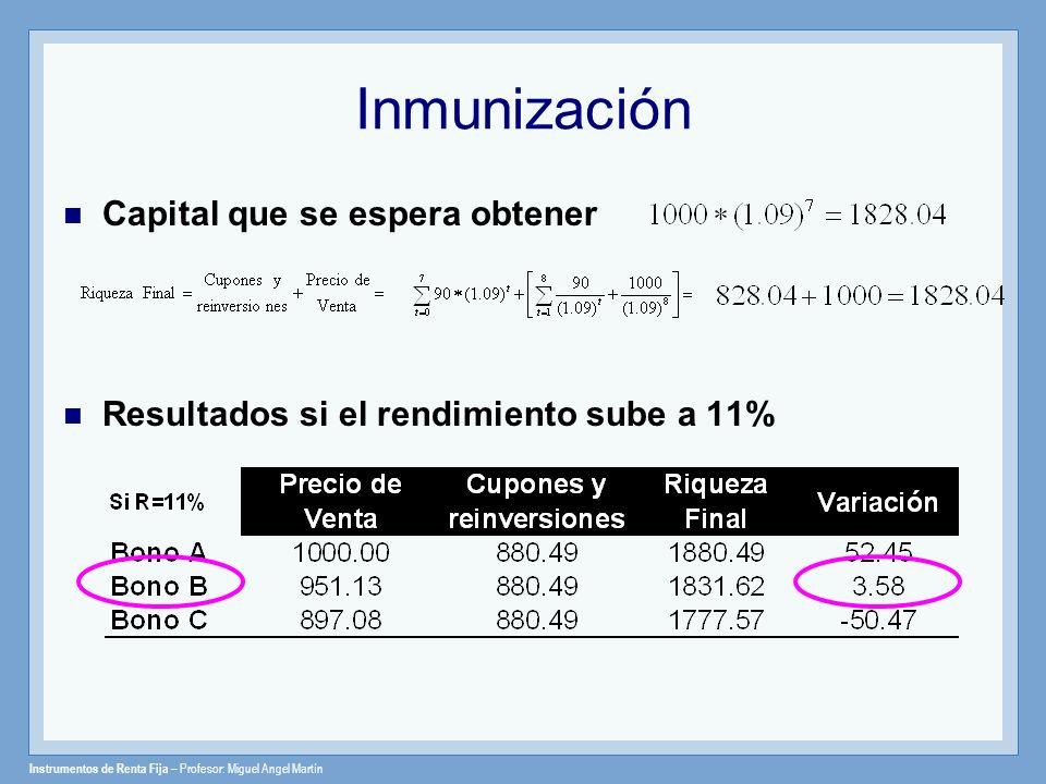 Instrumentos de Renta Fija – Profesor: Miguel Angel Martín Inmunización Capital que se espera obtener Resultados si el rendimiento sube a 11%
