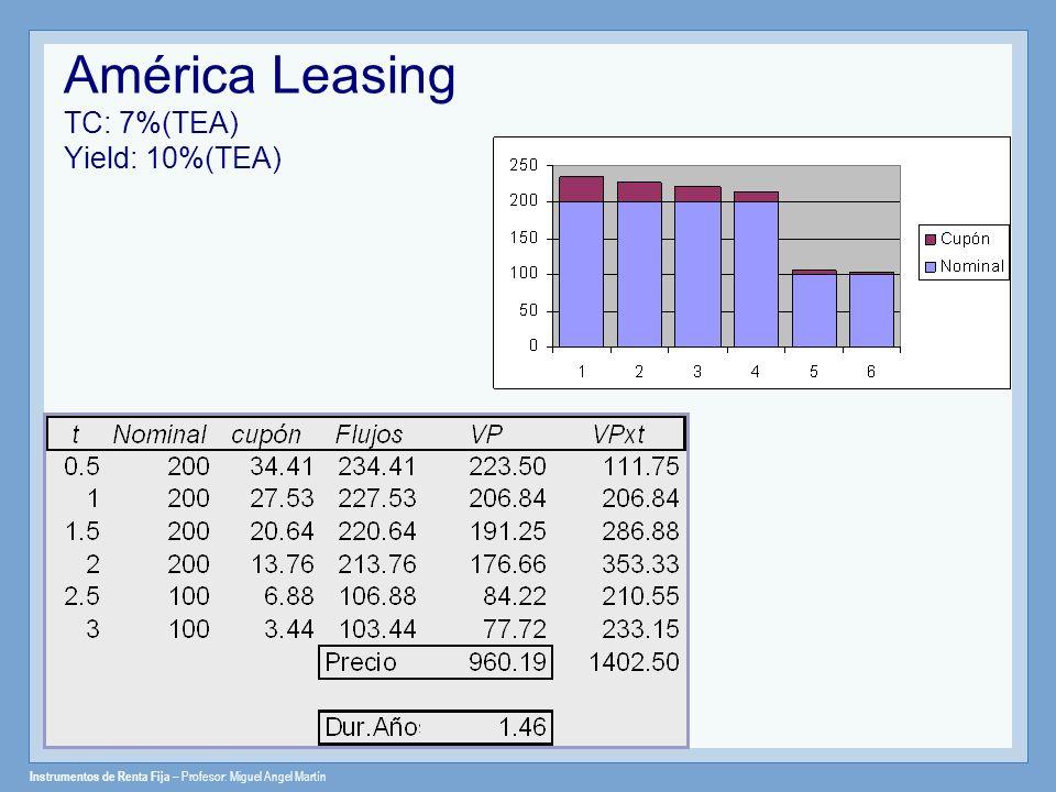 Instrumentos de Renta Fija – Profesor: Miguel Angel Martín América Leasing TC: 7%(TEA) Yield: 10%(TEA)
