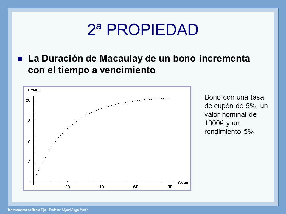 Instrumentos de Renta Fija – Profesor: Miguel Angel Martín 2ª PROPIEDAD La Duración de Macaulay de un bono incrementa con el tiempo a vencimiento Bono