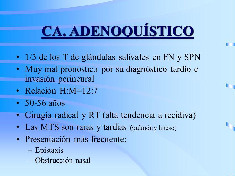 CA. ADENOQUÍSTICO 1/3 de los T de glándulas salivales en FN y SPN Muy mal pronóstico por su diagnóstico tardío e invasión perineural Relación H:M=12:7