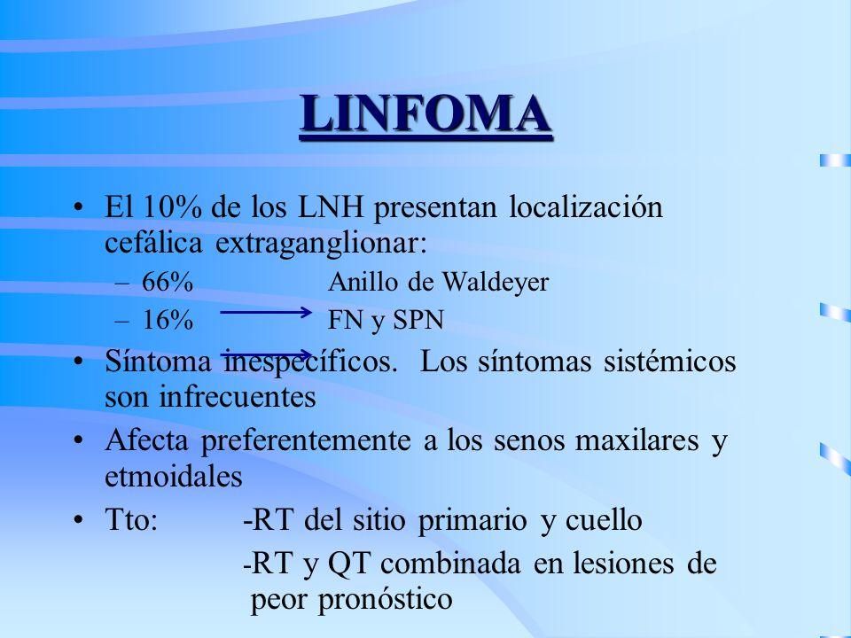 LINFOMA El 10% de los LNH presentan localización cefálica extraganglionar: –66%Anillo de Waldeyer –16%FN y SPN Síntoma inespecíficos. Los síntomas sis