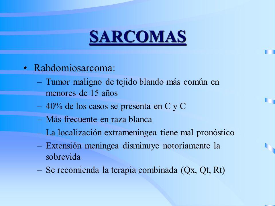 SARCOMAS Rabdomiosarcoma: –Tumor maligno de tejido blando más común en menores de 15 años –40% de los casos se presenta en C y C –Más frecuente en raz