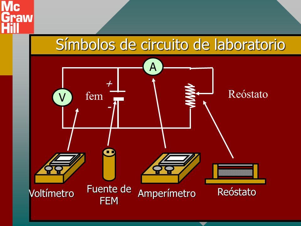 Ejemplo 2. Cuando una batería de 3 V se conecta a una luz, se observa una corriente de 6 mA. ¿Cuál es la resistencia del filamento de la luz? Fuente d