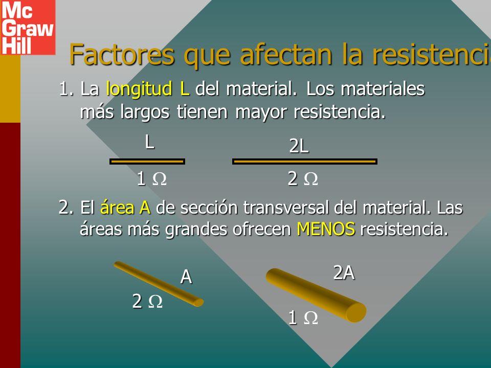 AmperímetroVoltímetro Reóstato Fuente de FEM Reóstato A Símbolos de circuito de laboratorio V fem - +