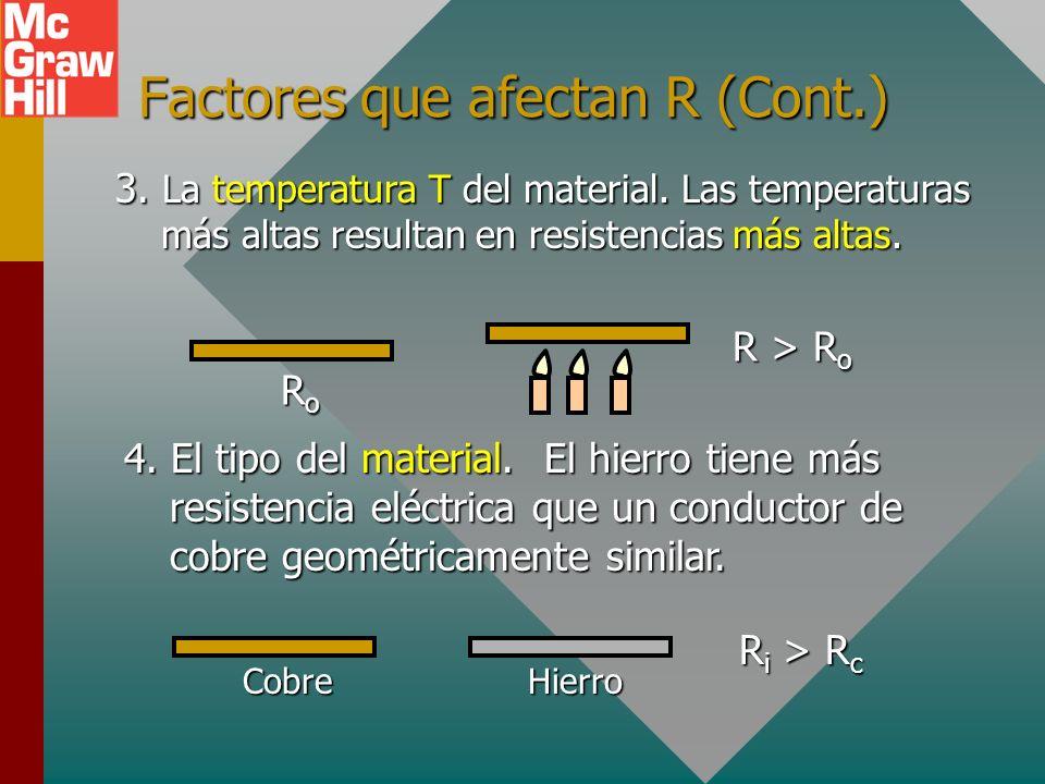 Factores que afectan la resistencia 1. La longitud L del material. Los materiales más largos tienen mayor resistencia. 1 1 L 2 2 2L 2. El área A de se
