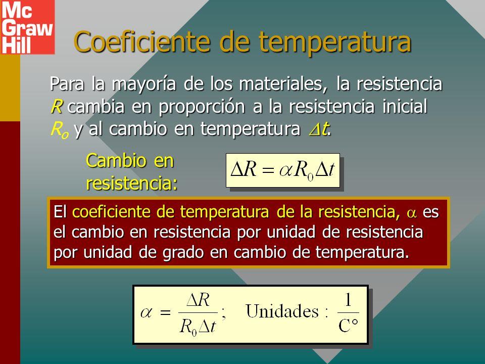 Ejemplo 3. ¿Qué longitud L de alambre de cobre se requiere para producir un resistor de 4 m ? Suponga que el diámetro del alambre es 1 mm y que la res