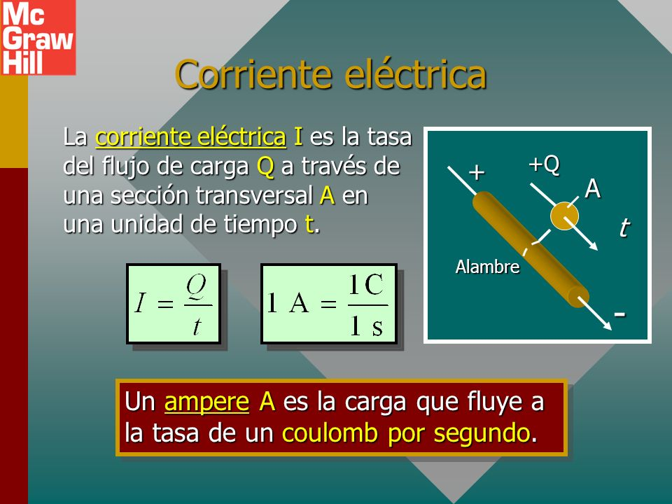 Corriente eléctrica La corriente eléctrica I es la tasa del flujo de carga Q a través de una sección transversal A en una unidad de tiempo t.