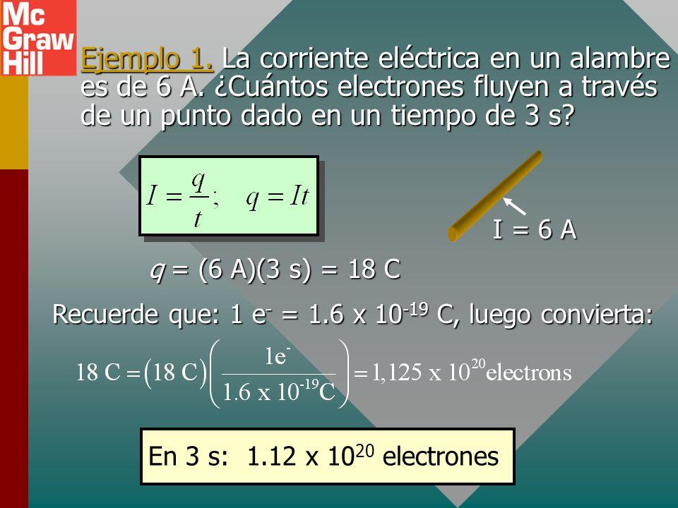 Corriente eléctrica La corriente eléctrica I es la tasa del flujo de carga Q a través de una sección transversal A en una unidad de tiempo t. Un amper