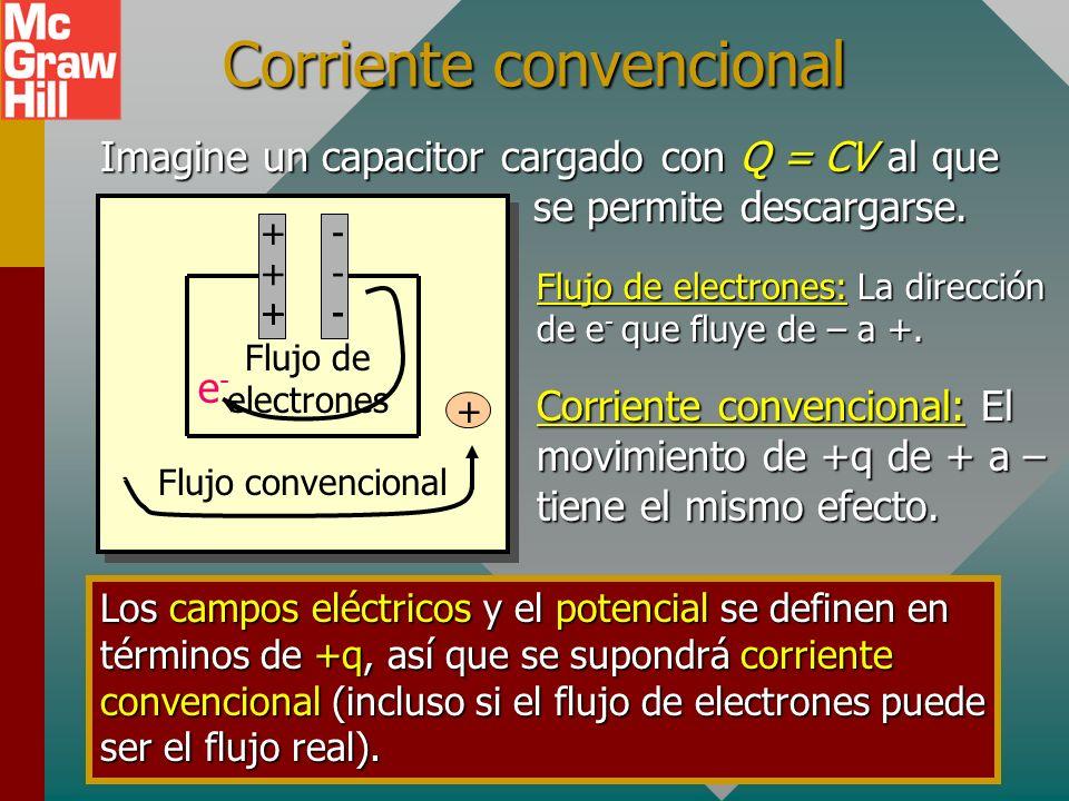 Corriente convencional Imagine un capacitor cargado con Q = CV al que se permite descargarse.