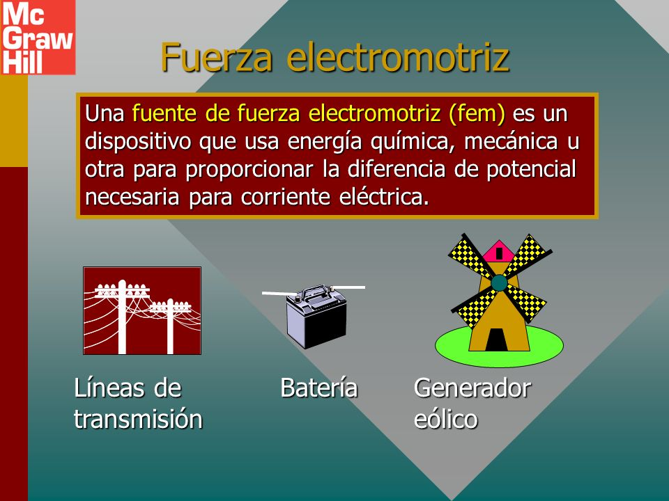 Fuerza electromotriz Una fuente de fuerza electromotriz (fem) es un dispositivo que usa energía química, mecánica u otra para proporcionar la diferencia de potencial necesaria para corriente eléctrica.
