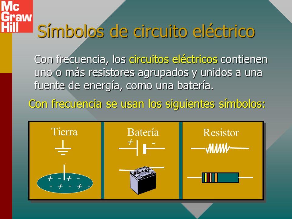 Símbolos de circuito eléctrico Con frecuencia, los circuitos eléctricos contienen uno o más resistores agrupados y unidos a una fuente de energía, como una batería.