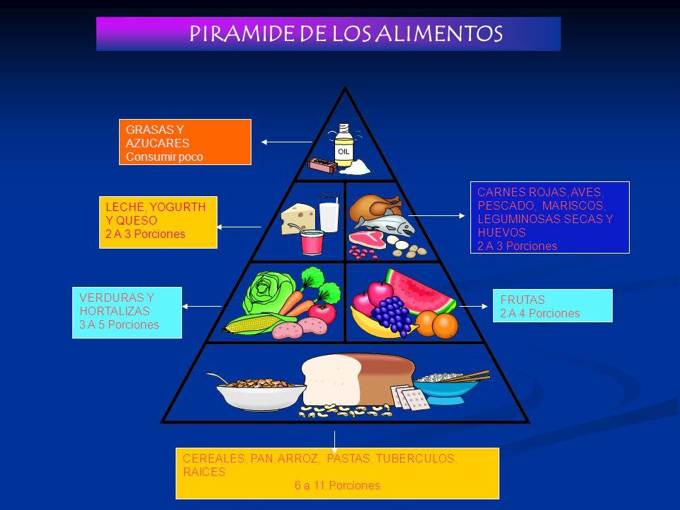 ALIMENTOS NATURALES Los alimentos se agrupan según sus nutrientes mas significativos y las funciones que cumplen en el organismo : Los alimentos se ag