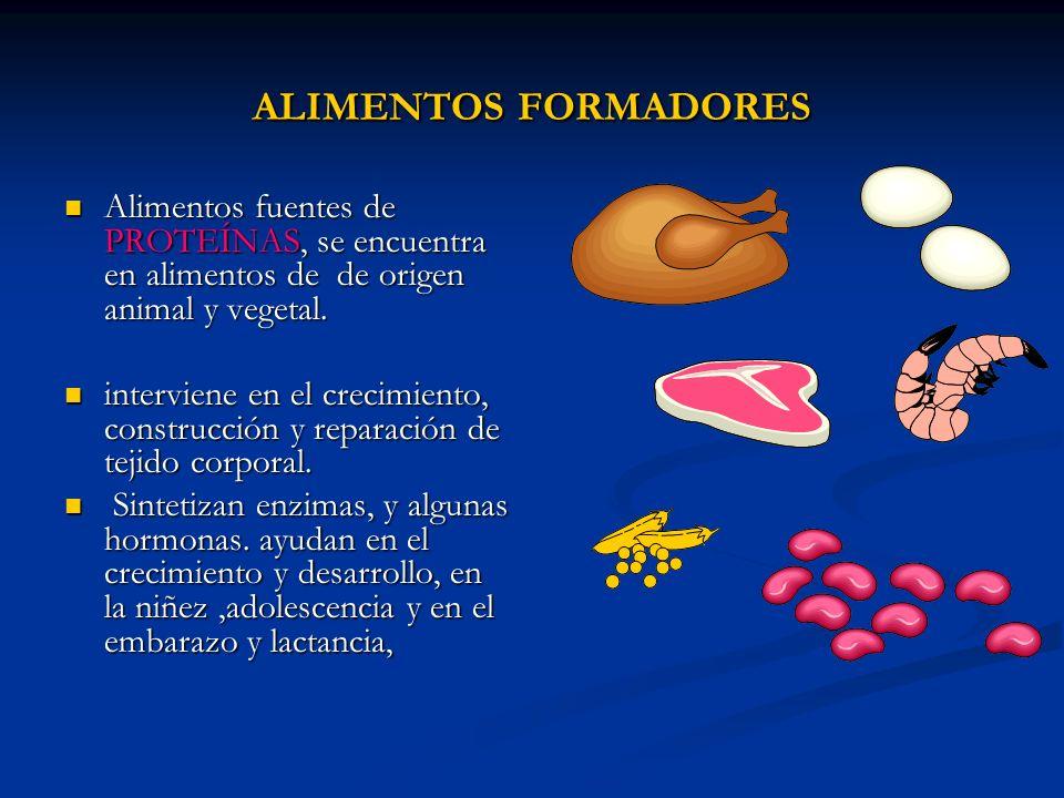 Las grasas, son altos en energía, 1 gr. de grasa produce 9 calorías. Las grasas, son altos en energía, 1 gr. de grasa produce 9 calorías. El exceso de
