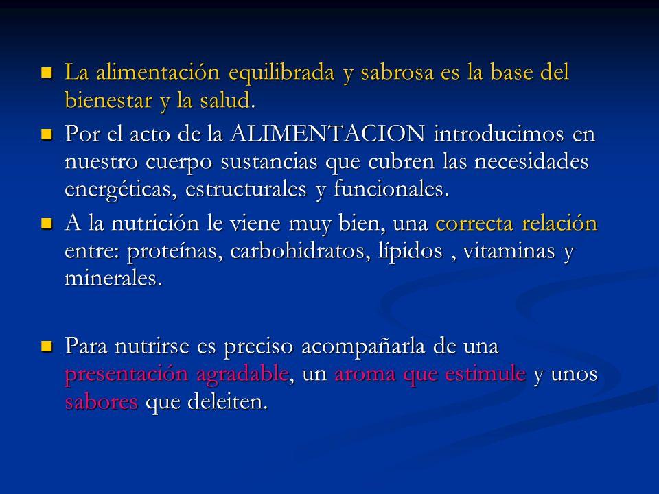 ELECCION PREPARACION Y ACCION DE COMER Una alimentación adecuada debe estar basada en la noción de calidad de los productos, y no en la cantidad o en