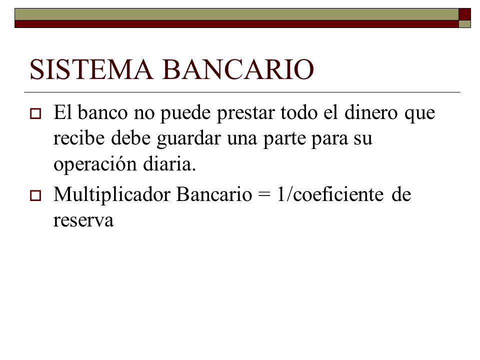 SISTEMA BANCARIO El banco no puede prestar todo el dinero que recibe debe guardar una parte para su operación diaria. Multiplicador Bancario = 1/coefi