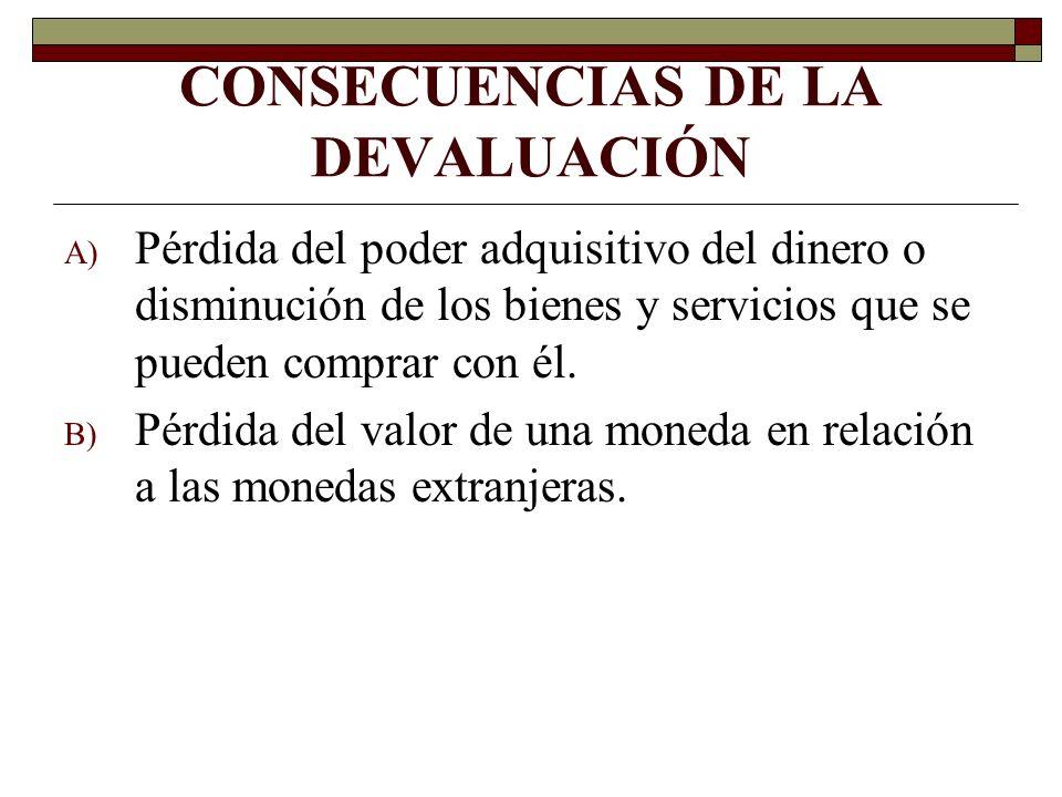 CONSECUENCIAS DE LA DEVALUACIÓN A) Pérdida del poder adquisitivo del dinero o disminución de los bienes y servicios que se pueden comprar con él. B) P