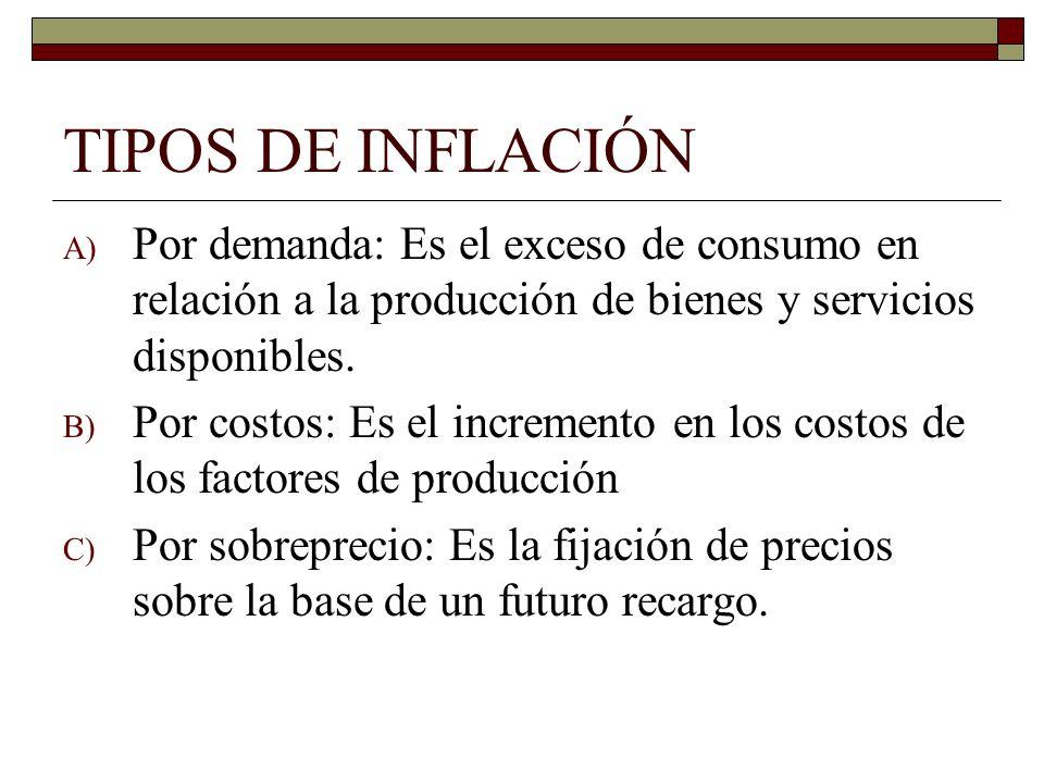 TIPOS DE INFLACIÓN A) Por demanda: Es el exceso de consumo en relación a la producción de bienes y servicios disponibles. B) Por costos: Es el increme