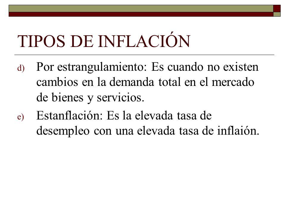 TIPOS DE INFLACIÓN d) Por estrangulamiento: Es cuando no existen cambios en la demanda total en el mercado de bienes y servicios. e) Estanflación: Es