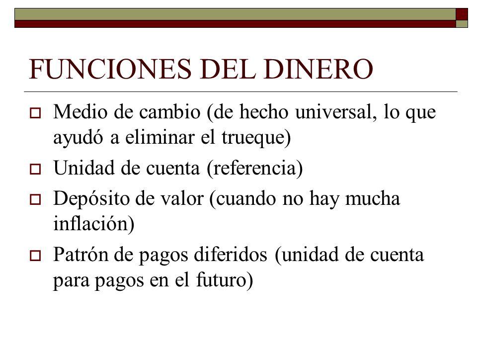 FUNCIONES DEL DINERO Medio de cambio (de hecho universal, lo que ayudó a eliminar el trueque) Unidad de cuenta (referencia) Depósito de valor (cuando