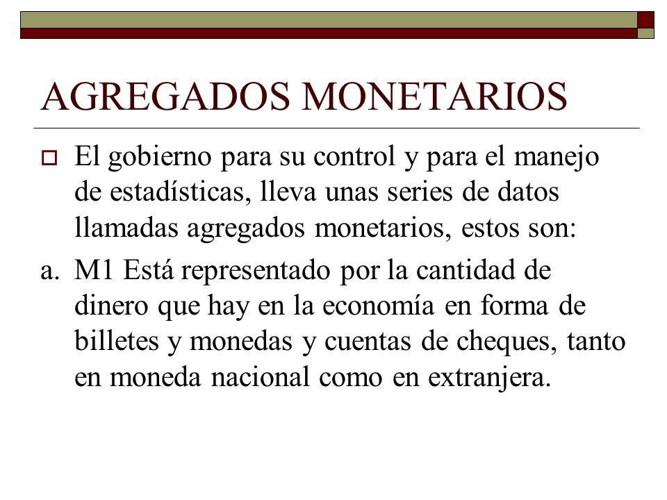 AGREGADOS MONETARIOS El gobierno para su control y para el manejo de estadísticas, lleva unas series de datos llamadas agregados monetarios, estos son