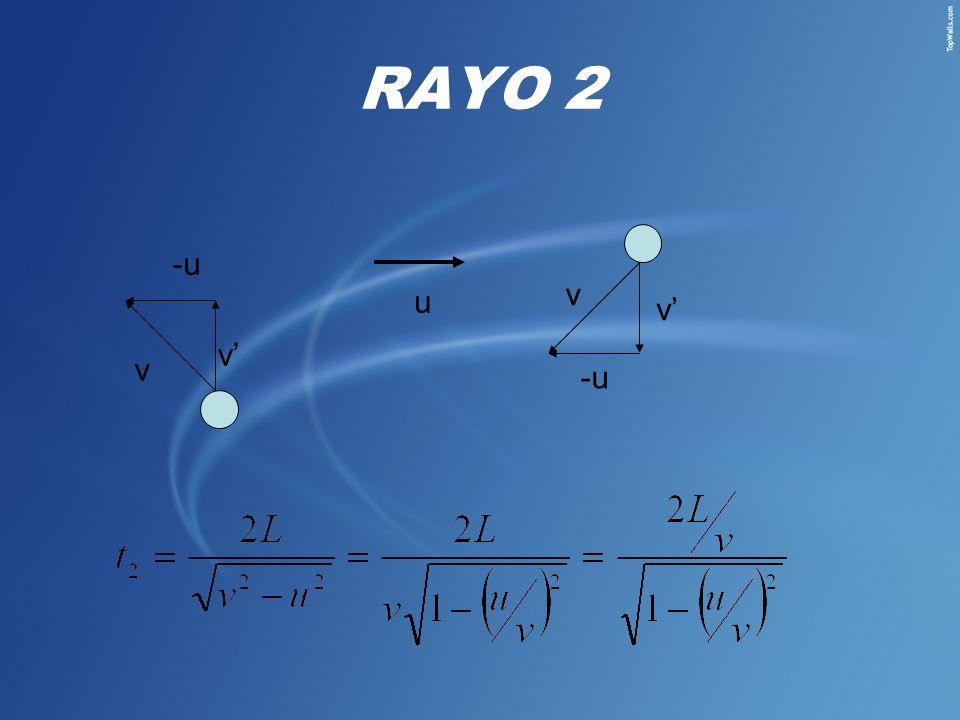 RAYO 2 -u v v u v v