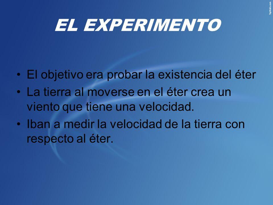 EL EXPERIMENTO El objetivo era probar la existencia del éter La tierra al moverse en el éter crea un viento que tiene una velocidad. Iban a medir la v