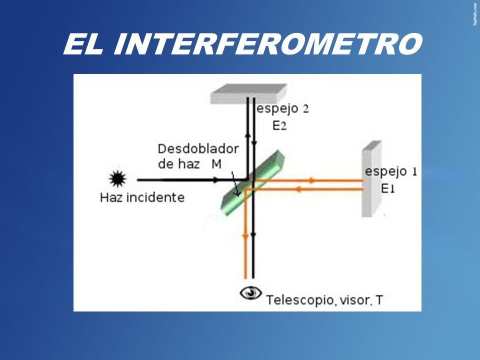 EL INTERFEROMETRO
