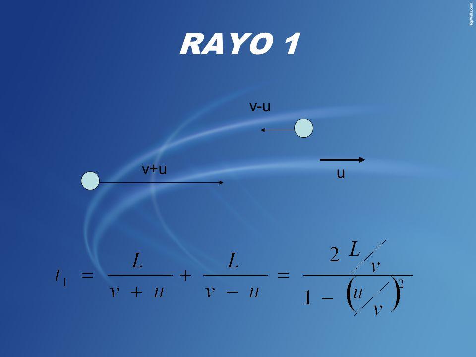 RAYO 1 u v-u v+u
