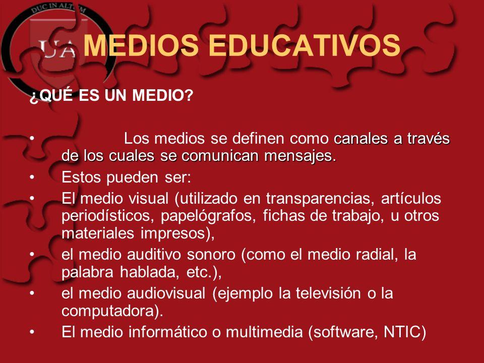 MEDIOS EDUCATIVOS ¿QUÉ ES UN MEDIO? canales a través de los cuales se comunican mensajes. Los medios se definen como canales a través de los cuales se