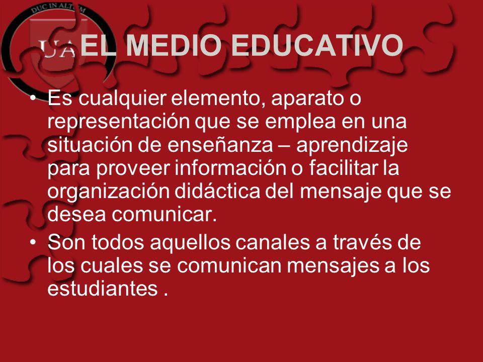 EL MEDIO EDUCATIVO Es cualquier elemento, aparato o representación que se emplea en una situación de enseñanza – aprendizaje para proveer información