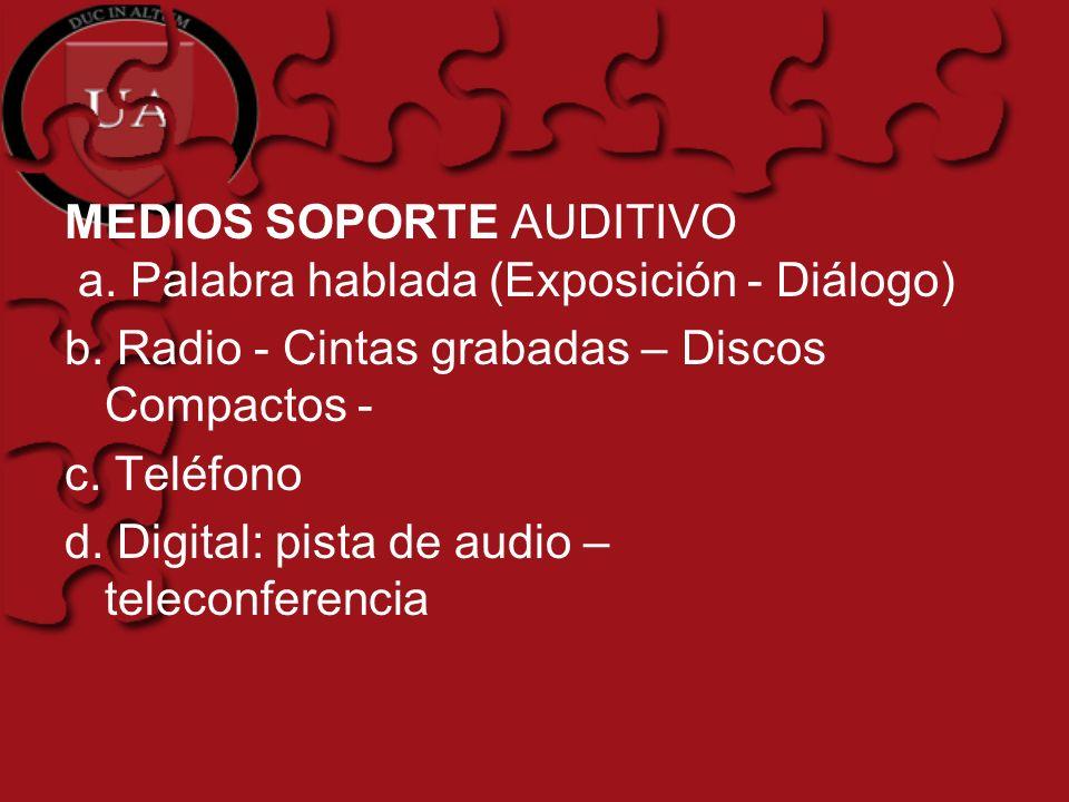 MEDIOS SOPORTE AUDITIVO a. Palabra hablada (Exposición - Diálogo) b. Radio - Cintas grabadas – Discos Compactos - c. Teléfono d. Digital: pista de aud