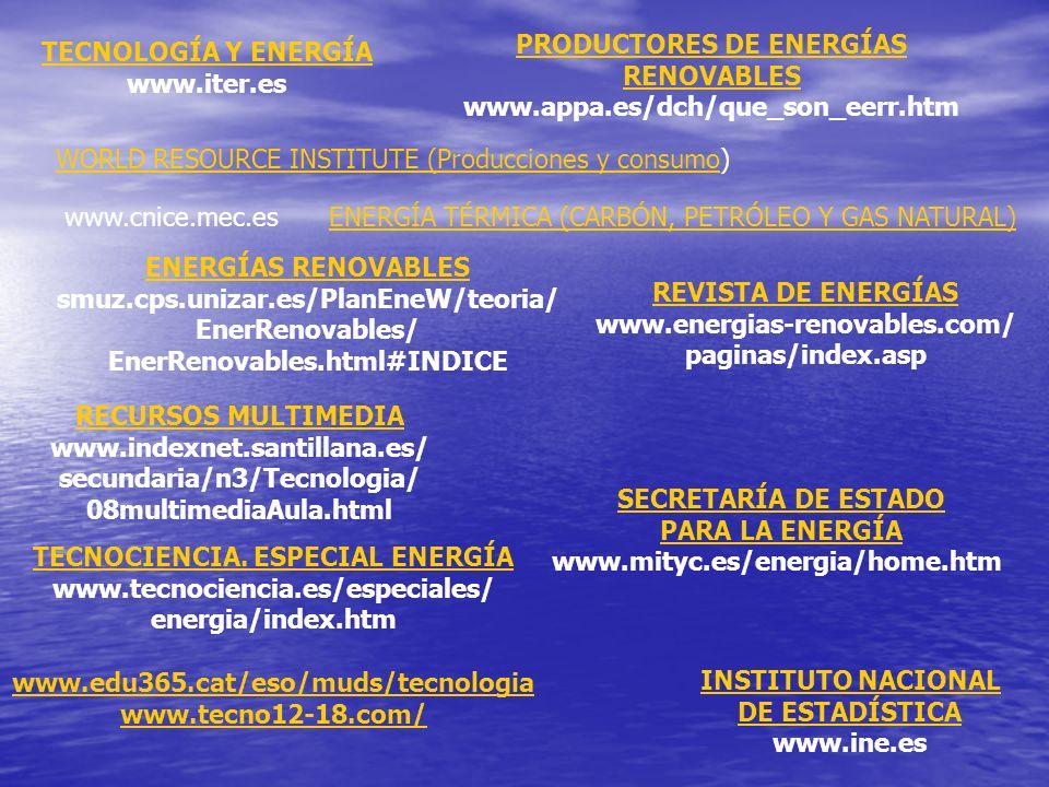 GUIÓN DEL TRABAJO Recurso natural que utiliza Recurso natural que utiliza Tipo de energía que utiliza y transforma Tipo de energía que utiliza y trans