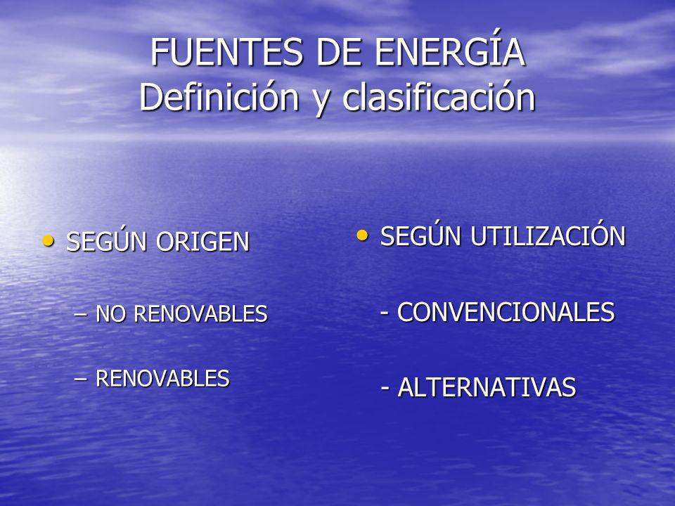 ENERGÍA Concepto y definiciones. Unidades FORMAS DE ENERGÍA FORMAS DE ENERGÍA –Mecánica –Térmica –Química –Nuclear –Radiante –Eléctrica