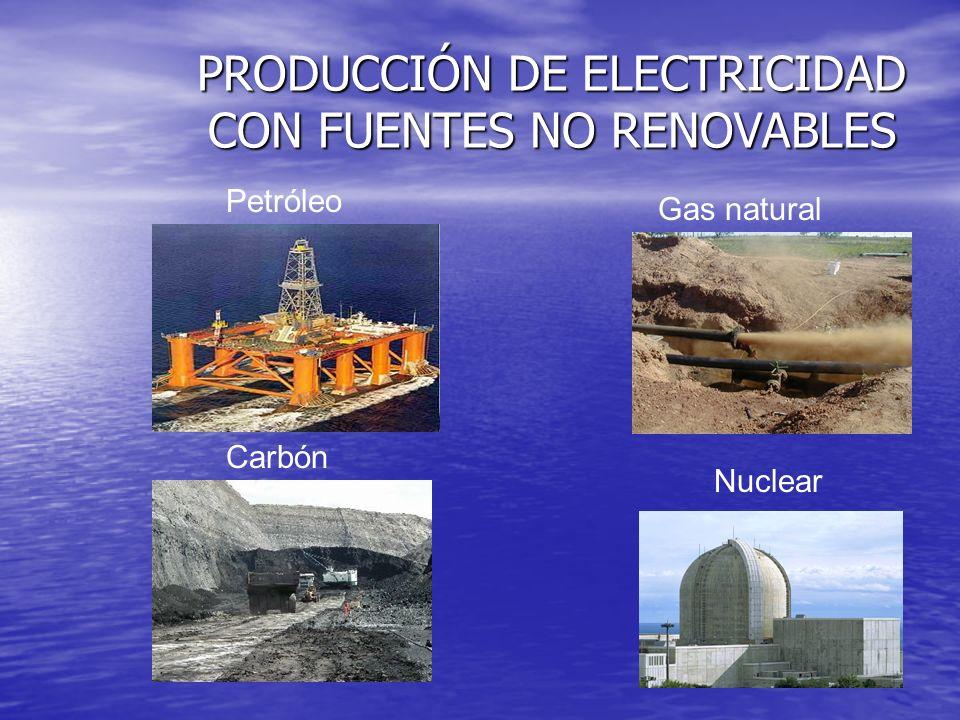 GENERACIÓN DE ENERGÍA ELÉCTRICA Transformación química Transformación química Generador eléctrico Generador eléctrico Panel fotovoltaico Panel fotovol
