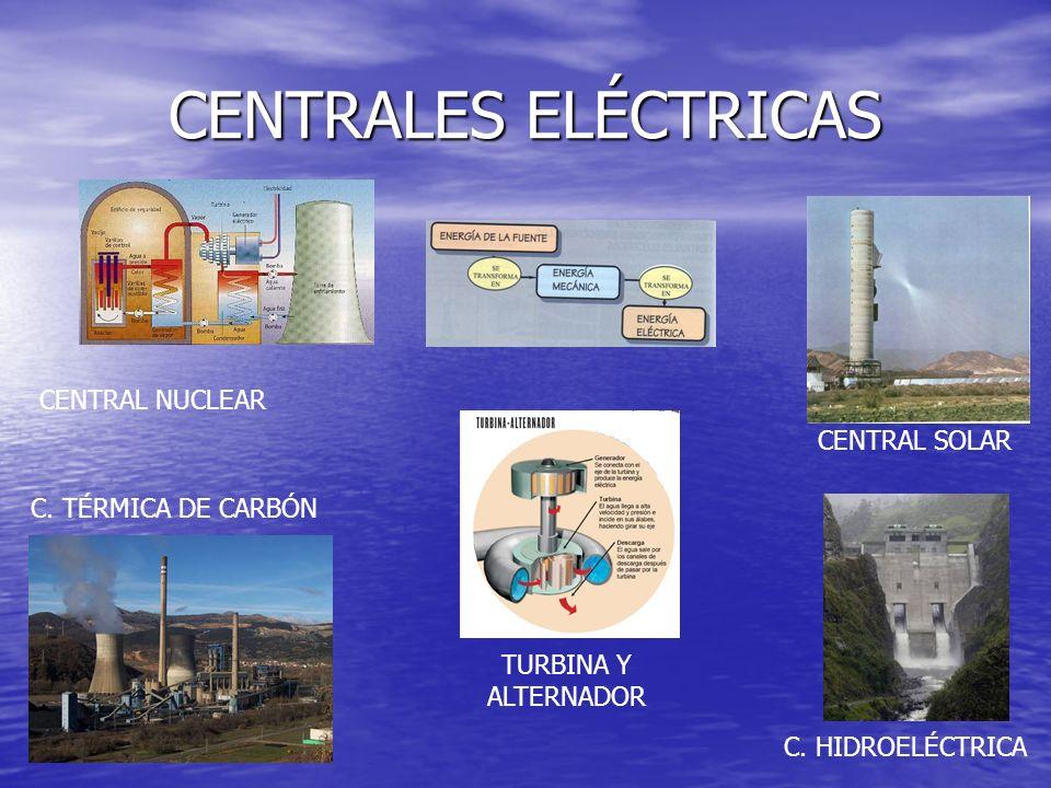 PRODUCCIÓN DE ELECTRICIDAD CON FUENTES NO RENOVABLES Petróleo Carbón Gas natural Nuclear