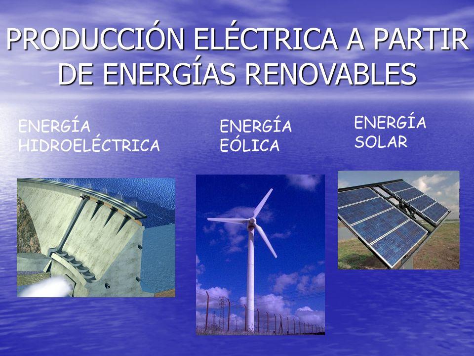 CENTRALES ELÉCTRICAS CENTRAL NUCLEAR C. TÉRMICA DE CARBÓN CENTRAL SOLAR C. HIDROELÉCTRICA TURBINA Y ALTERNADOR