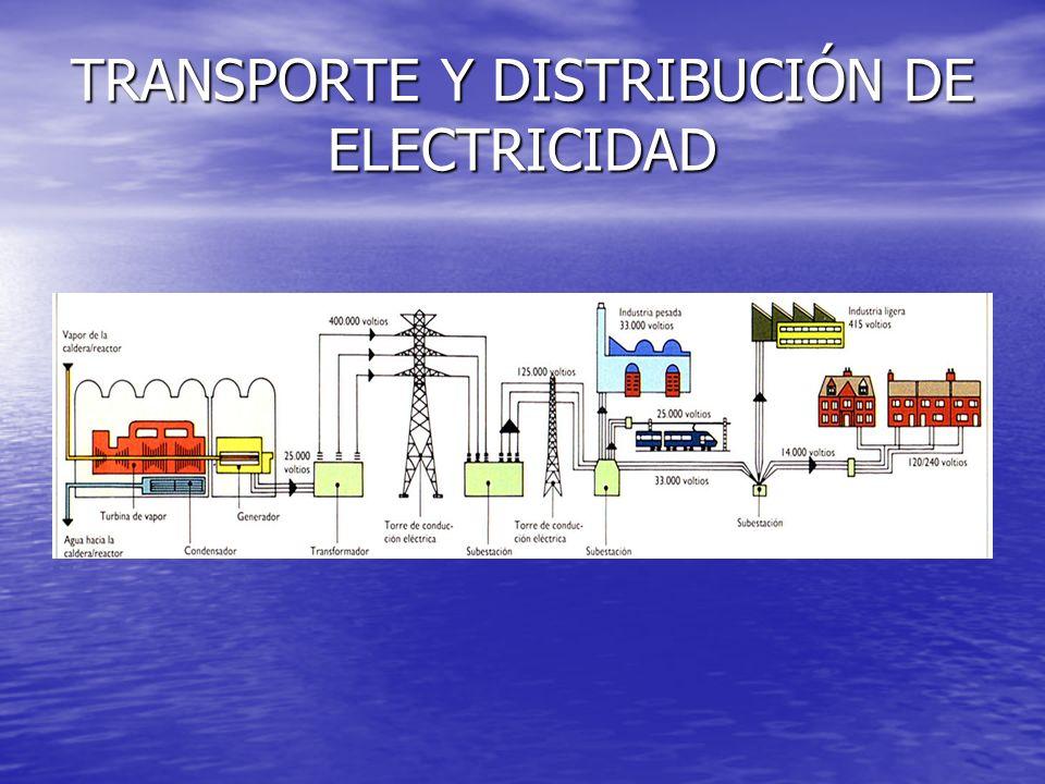 PRODUCCIÓN ELÉCTRICA A PARTIR DE ENERGÍAS RENOVABLES ENERGÍA MAREMOTRIZENERGÍA DE LA BIOMASA