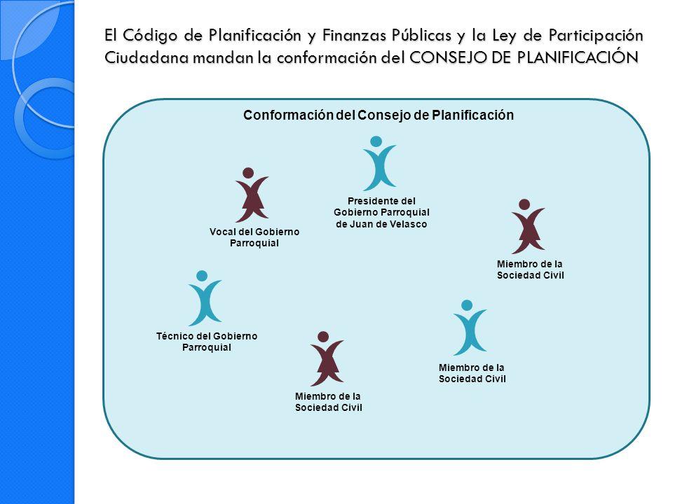 Talleres para el relevamiento de información UN EVENTO DE TALLER POR CADA COMUNIDAD (32) EQUIPO DE TRABAJO 4 Promotores.