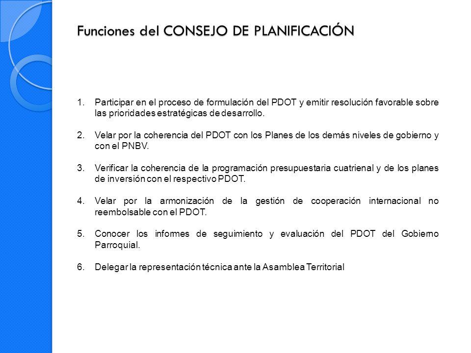 Como vamos a construir el plan de desarrollo y ordenamiento territorial de Juan de Velasco????