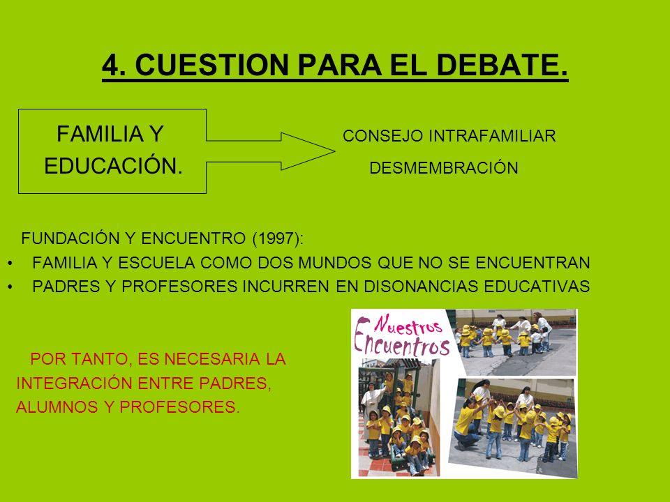 4. CUESTION PARA EL DEBATE. FAMILIA Y CONSEJO INTRAFAMILIAR EDUCACIÓN. DESMEMBRACIÓN FUNDACIÓN Y ENCUENTRO (1997): FAMILIA Y ESCUELA COMO DOS MUNDOS Q