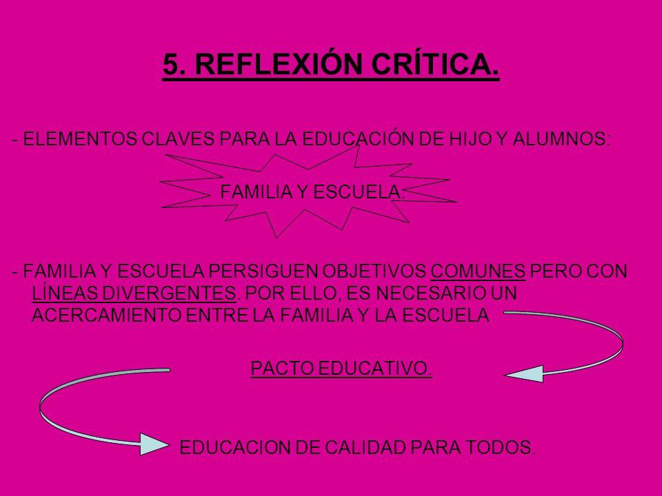 5. REFLEXIÓN CRÍTICA. - ELEMENTOS CLAVES PARA LA EDUCACIÓN DE HIJO Y ALUMNOS: FAMILIA Y ESCUELA. - FAMILIA Y ESCUELA PERSIGUEN OBJETIVOS COMUNES PERO